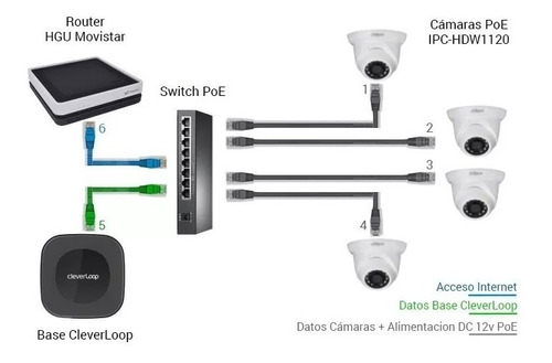 switch seguridad dahua pfs3010 8 puertos poe gigabit 8+2