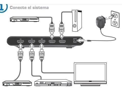 switch selector hdmi 4 entradas 1 salida a control remoto