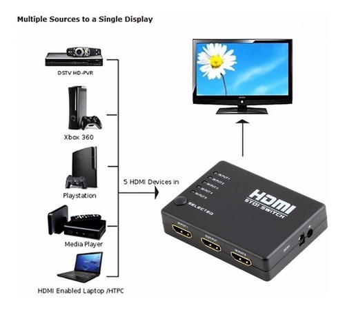 switch selector hdmi con 5 puertos entrada y control remoto