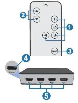 switch selector hdmi version 1.4 a control remoto 4 entradas