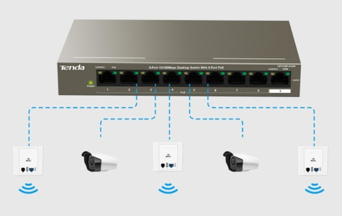 switch sobremesa 9 puer 10/100mbps 8 puer poe tef1109p 8 63w