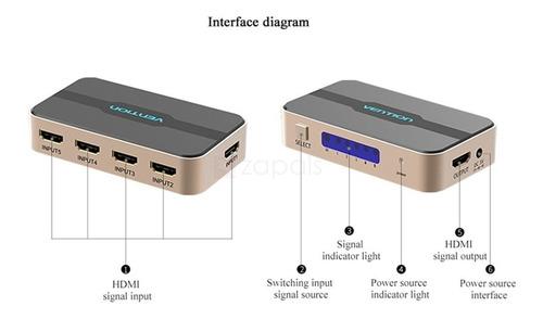 switch splitter hdmi 5x1 con control remoto 1080p 4k - venti