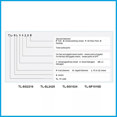 switch tp-link tl-sg1048 rack 48 puertos gigabite