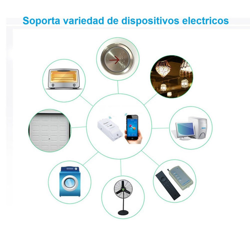 switch wifi sonoff basic  * nuevo modelo con funcion pulso *
