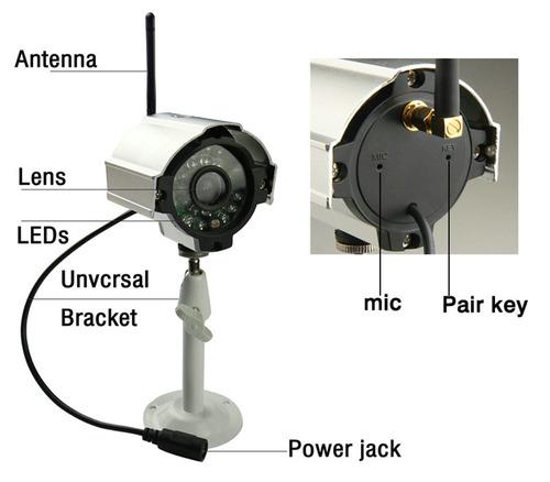 sy602d12 7 pulgadas tft lcd pantalla monitor 2.4g cámara im