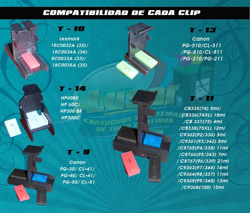 t14 clip de presurizado para cartuchos hp 60 / 662 / 664 /