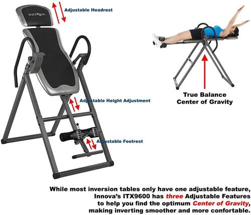 tabla de inversión terapia innova itx9600 envio gratis msi