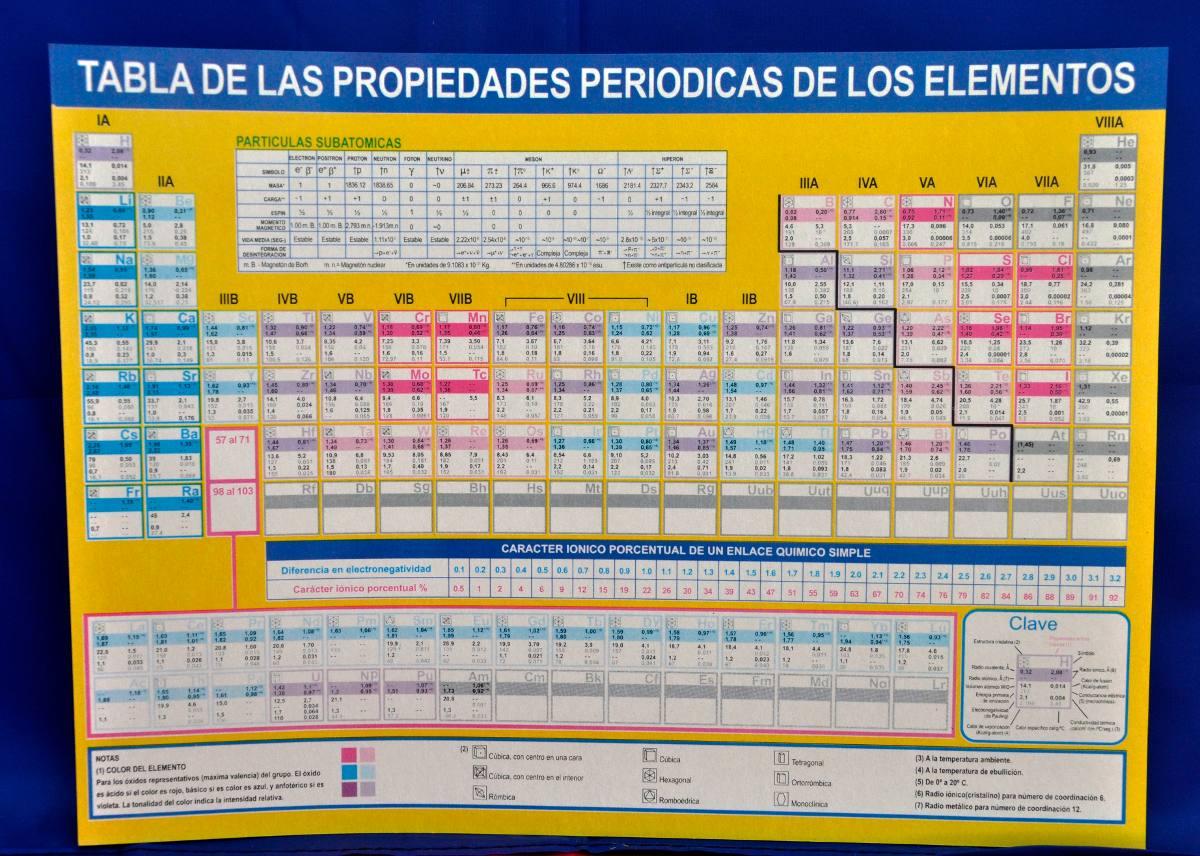 Tabla peridica de los elementos 4900 en mercado libre tabla peridica de los elementos cargando zoom urtaz Images