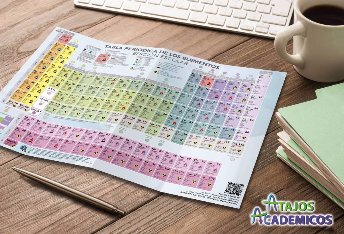 Tabla peridica de los elementos actualizada x1000u 12000 tabla peridica de los elementos actualizada x1000u cargando zoom urtaz Gallery