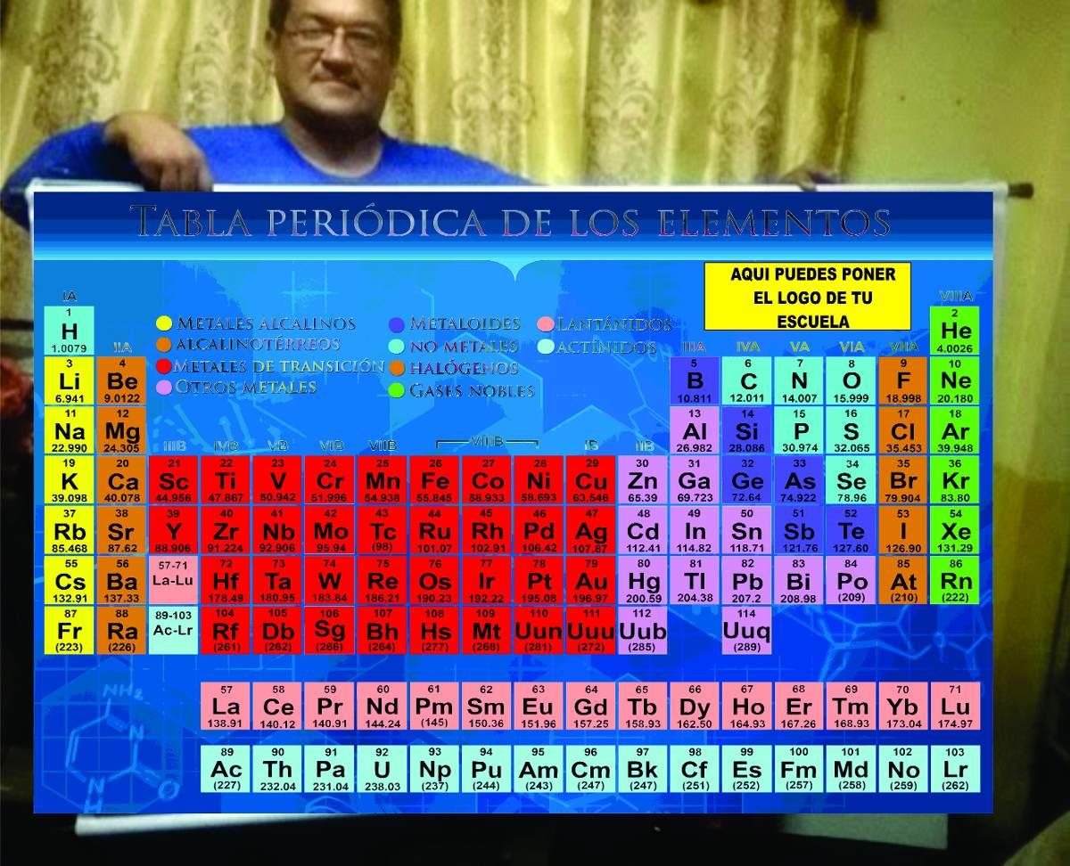 Lamina tabla periodica elementos quimicos poster 70cmx50cm en tabla peridica de los elementos educativo impr vinil azul urtaz Gallery