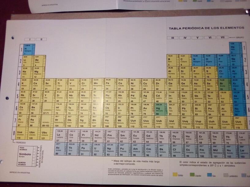 cargando zoom - Elementos De La Tabla Periodica Con X