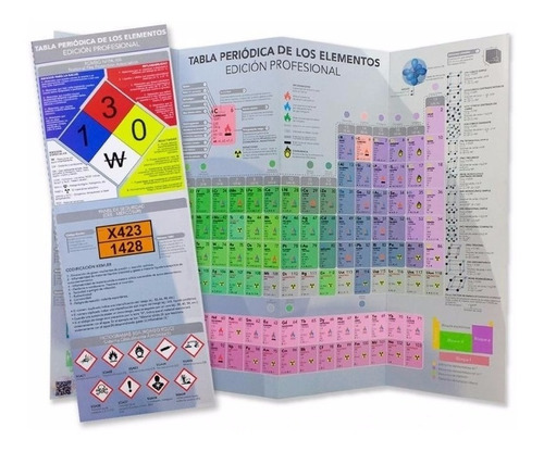 tabla periodica de los elementos profesional pack x 10 unid