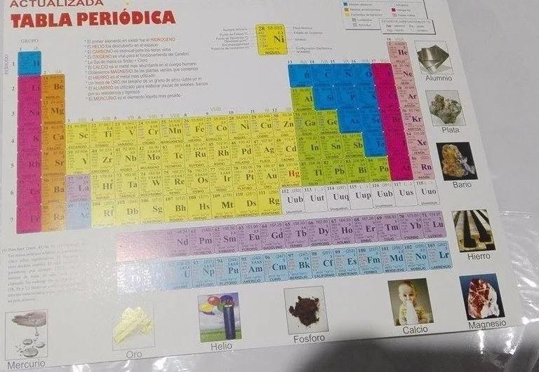 Tabla peridica de los elementos qumicos pack x2 entrega ya tabla peridica de los elementos qumicos pack x2 entrega ya urtaz Images