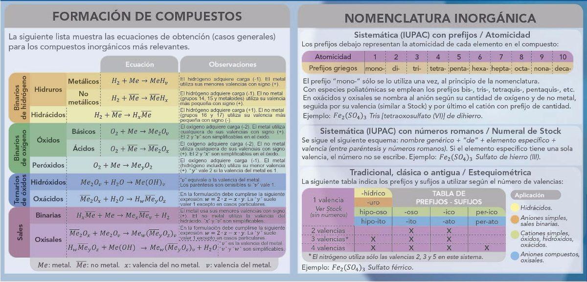 Tabla peridica de los elementos x50 u 45548 en mercado libre tabla peridica de los elementos x50 u urtaz Image collections