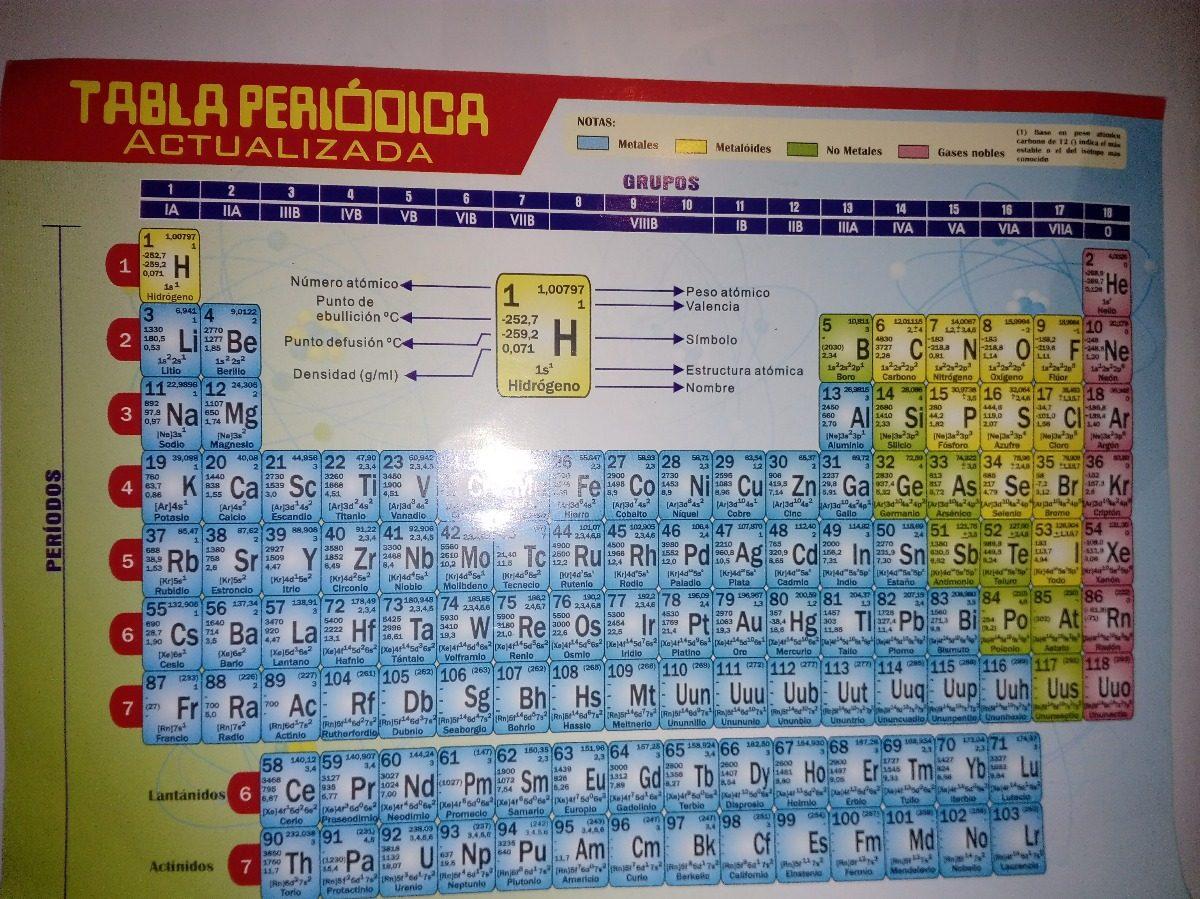 Tabla periodica quimica actualizada bs 30000000 en mercado libre tabla periodica quimica actualizada cargando zoom urtaz Image collections