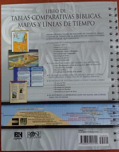 tablas comparativas bíblicas mapas y líneas de tiempo