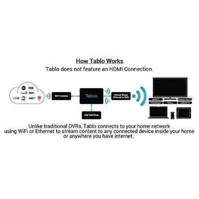 tablo dvr para hdtv antenas, 4-tuner con wi-fi