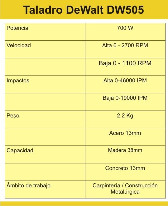 Taladro percutor dewalt 505 industrial nuevo u s 179 00 - Precio de taladros ...