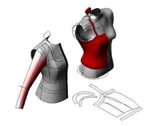 taller especializado de costura (maquilamos), corte y diseño