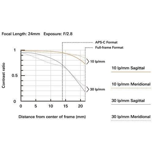tamron 2470 mm f  28 di vc g2 usd sp lente de zoom para niko
