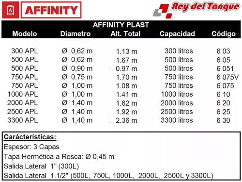 tanque affinity tricapa 1000 lts con flotante + nivel visual