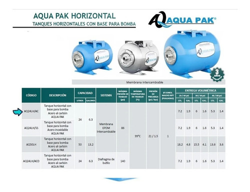 tanque hidroneumático membrana aquapak 24 litros
