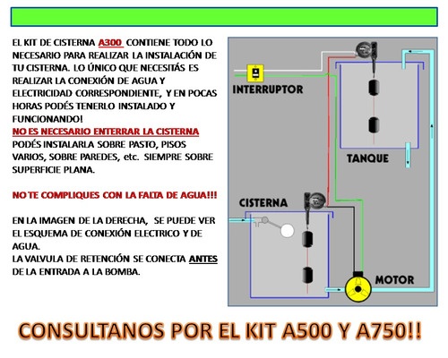 tanque tricapa 300 l affinity + kit automatico cisterna agua