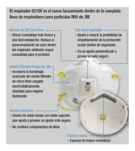 tapabocas mascarilla 3m n95 8210v ( con valvula )