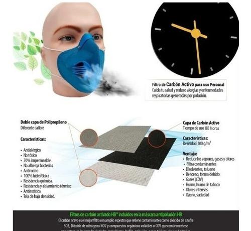 tapabocas-mascarilla  con filtro n95 carbón activo set x 3