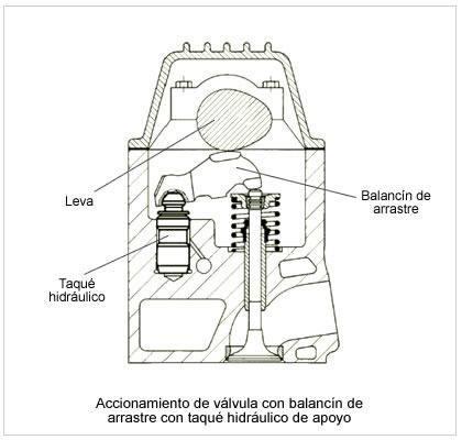 taquetes servicio de  reparacion y mant. de todo tipo