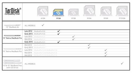 tardisk 256gb tarjeta expansión de almacenamiento macbookpro