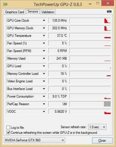 targeta de video asus strix gtx 960 de 4 gigas gddr5 +envio