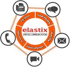 tarjeta 4 fxo tdm410e pci express elastix, asterisk