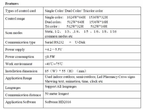 tarjeta hd-s62 para modulo p10 monocolor ledshopmx