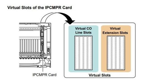 tarjeta para conmutadores conmutador