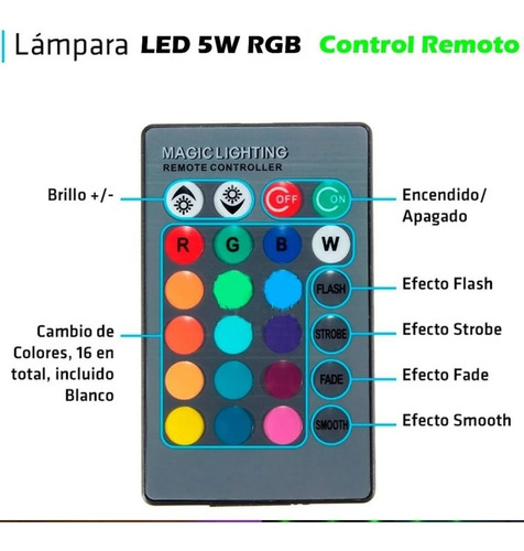 tbcin lampara dicro led color con con contr. re gu10 1x3-rgb
