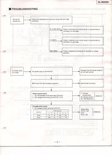 technics manual se usuario technics sl-bd20d