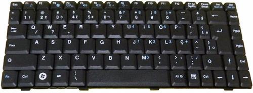 tecla para teclado