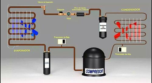 técnico en refrigeración industrial y comercial