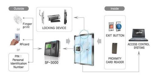 tecnico experto directv instalacion lima-callao 985-057951