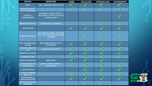 tecnología 4k, nvr de 32 canales modelo:ds7732ni-i4/16p