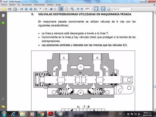 tecsup+hidráulica maquinaria pesada