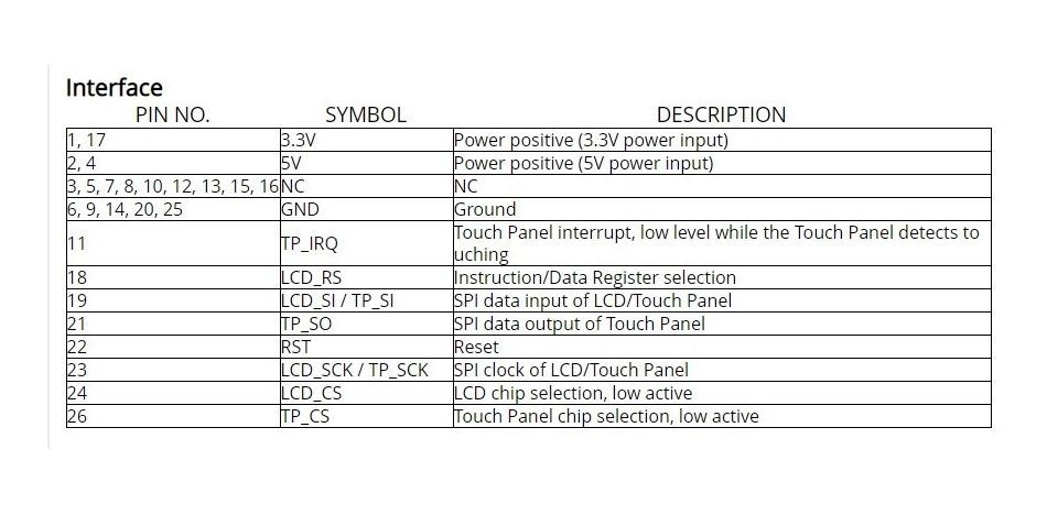 Tela Sensível Ao Toque De 3 5' Raspberry Pi 3 Model B