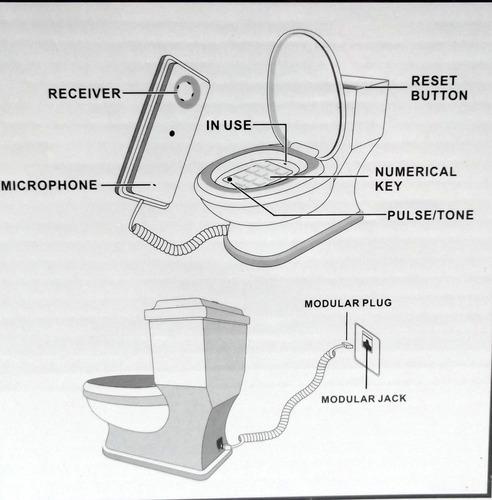 telefone em formato de vaso sanitário - privada