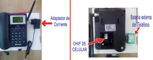 teléfono a chip huawei