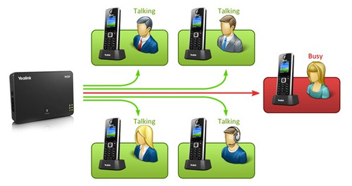 telefono central telefonica