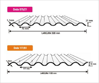 telhas translucidas de polipropileno ondulada- 1,83 x 1,10 m
