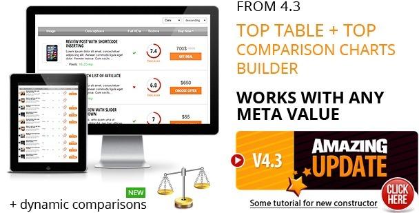 Tema Wordpress Comparação De Preços, Marketing De Afiliados - R$ 90 ...