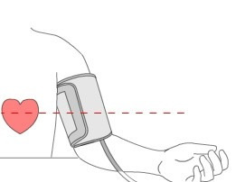 tensiometro digital omron hem 4030 hipertension llenado manu