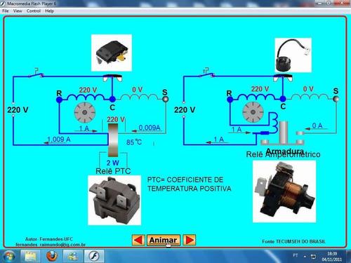 termicos refrigeracion 1/3 1/4 1/6